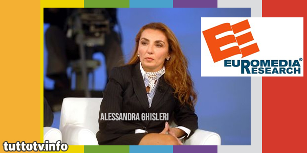 alessandra-ghisleri_euromedia-research