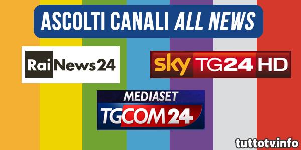 ascolti-canali-all-news