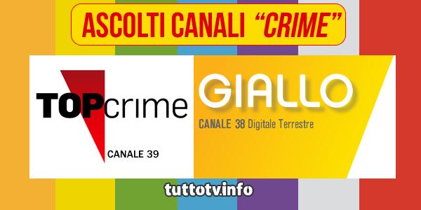 ascolti-canali-top-crime-giallo