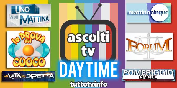 ascolti-tv-daytime