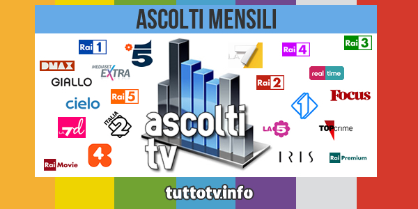 ascolti_tv_auditel_mese_share