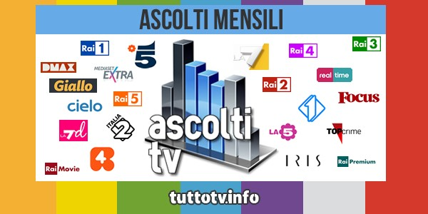 ascolti_tv_auditel_mese_share_new