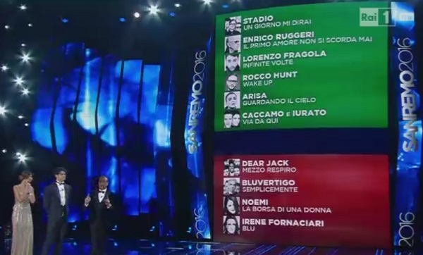 classifica-prima-serata-sanremo-2016