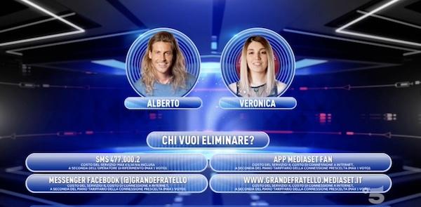 televoto-eliminati