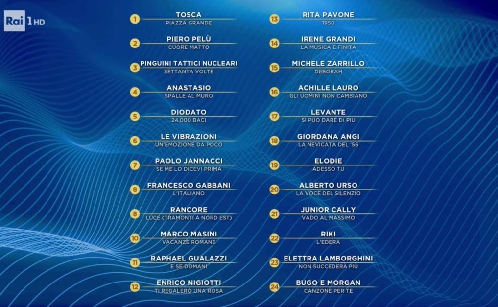 classifica-terza-serata-Sanremo-2020