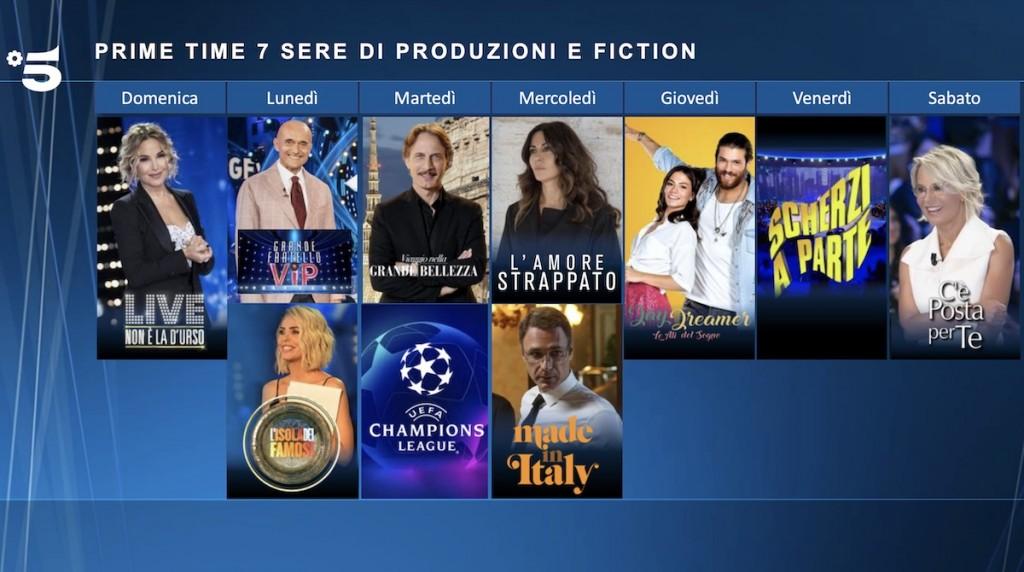 canale5-primetime-inverno-2021